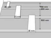 Dažniausiai grindinės lentos tvirtinamos ant lagių. Atstumai tarp lagių priklauso nuo lentos storio. Mes rekomenduojame: 20 mm lentai – atstumas max. 450 mm. 25 mm lentai – atstumas max. 600 mm. 30 mm lentai – atstumas max. 900 mm. Standartinis atstumas lentoms nuo 22 mm storio – 600 mm.